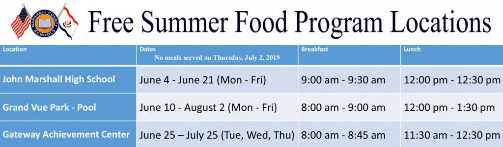 http://sms.mars.k12.wv.us/wp-content/uploads/sites/8/2019/05/2019-MC-Summer-Food-Service-Program-Locations-WEB.jpg